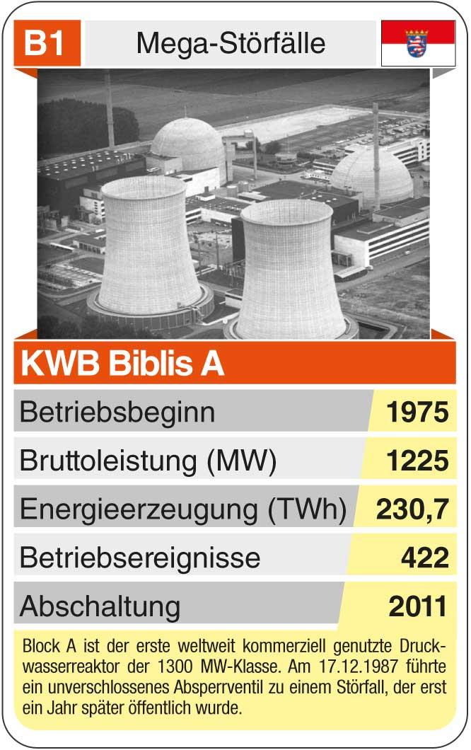 Spielkarte B1: KWB Biblis (* 1975 – † 2011)