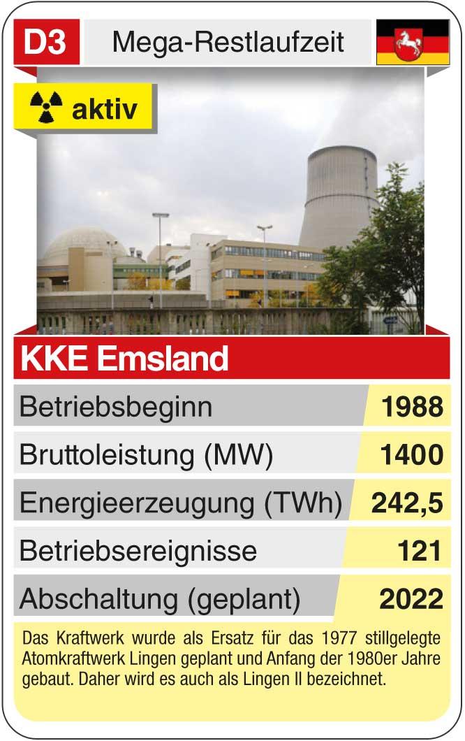Spielkarte D3: KKE Emsland (* 1988 – heute)