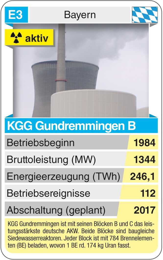 Spielkarte E3: KGG Gundremmingen (* 1962 – heute)
