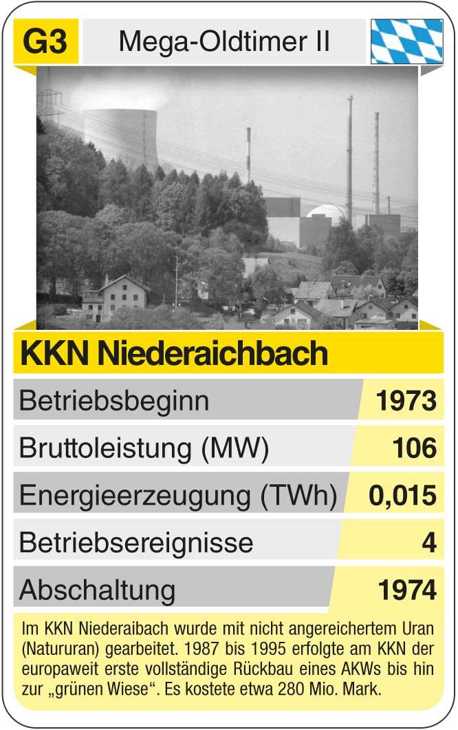 Spielkarte G3: KKN Niederaichbach (* 1973 – † 1974)
