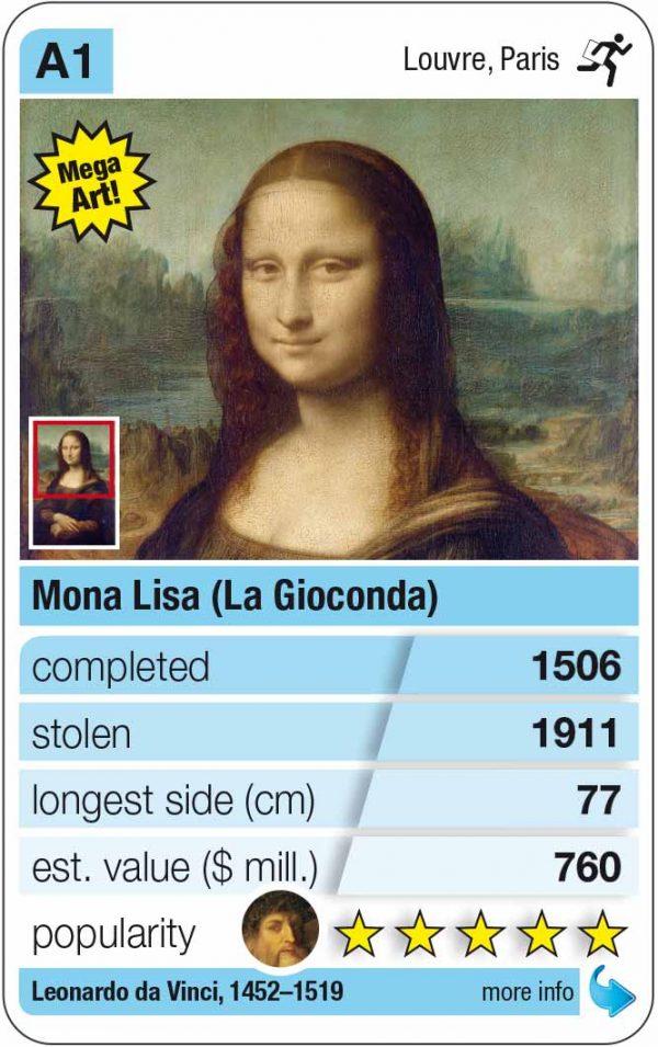 Da Vinci: Mona Lisa La Gioconda als Spielkarte vom Kartenspiel Berühmte Kunstraube