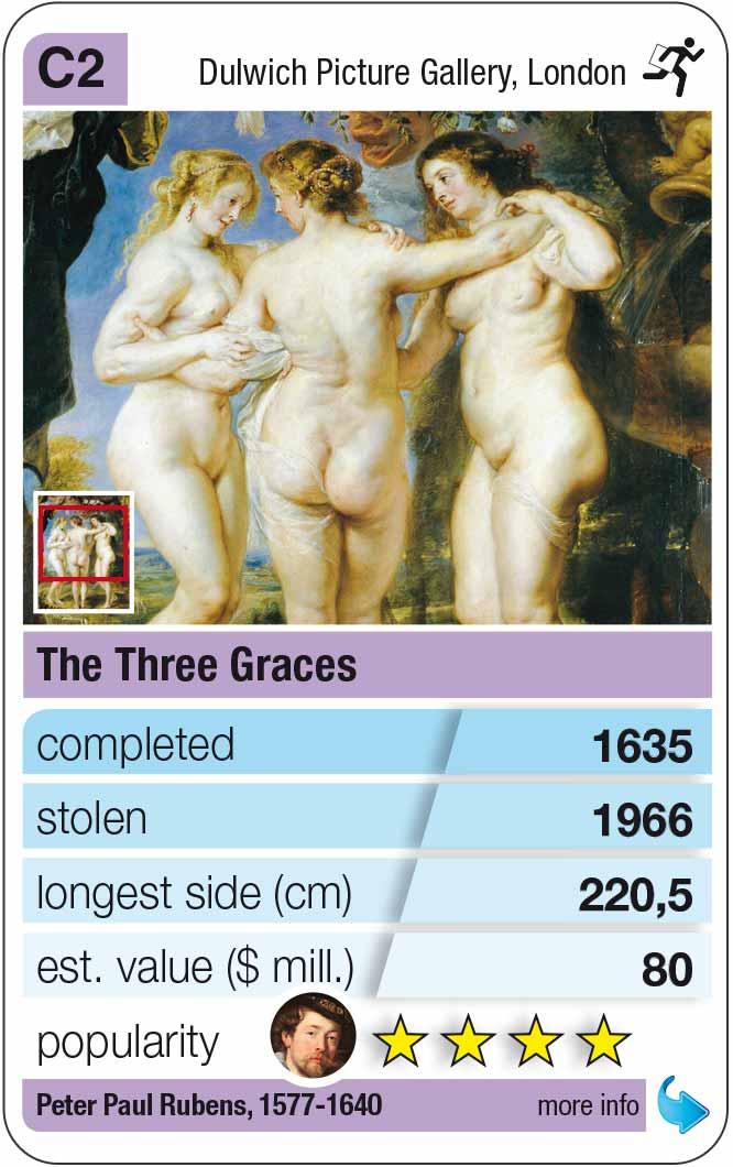 playing card C2:  Paul Rubens: The Three Graces (1635)