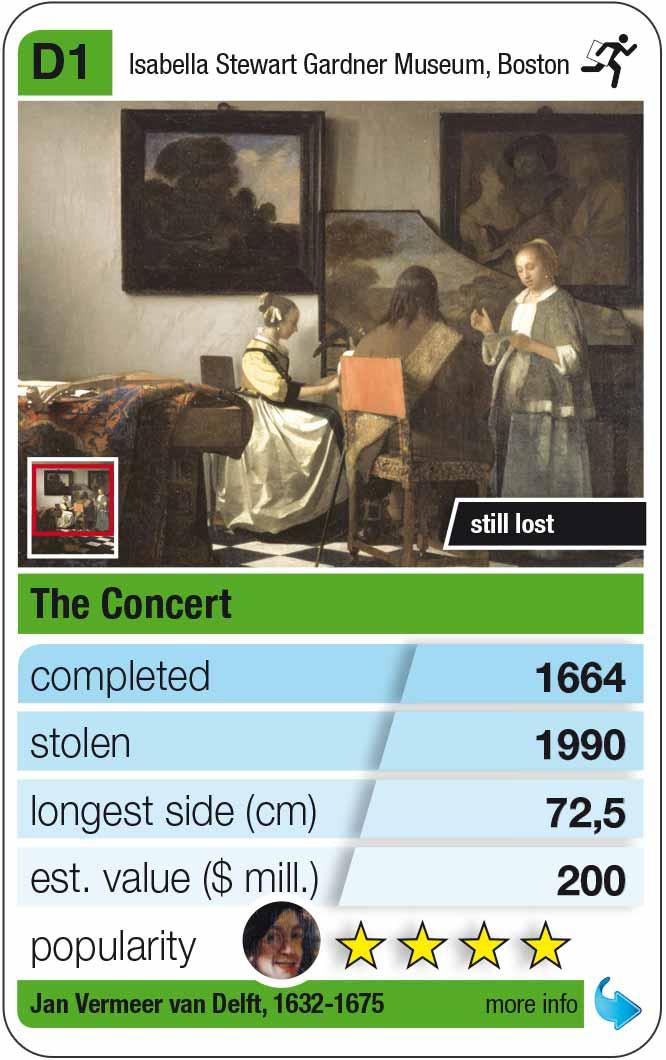 Spielkarte D1: Jan Vermeer: Das Konzert (1664)
