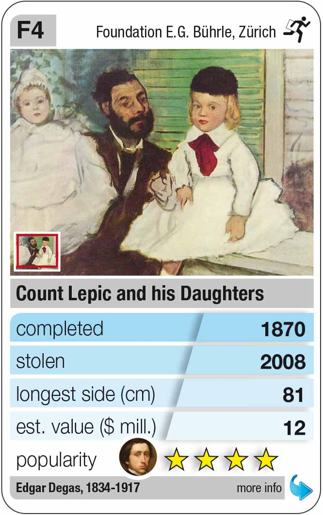 playing card F4: Edgar Degas: Portrait of Count Lepic and his daughters (1870)