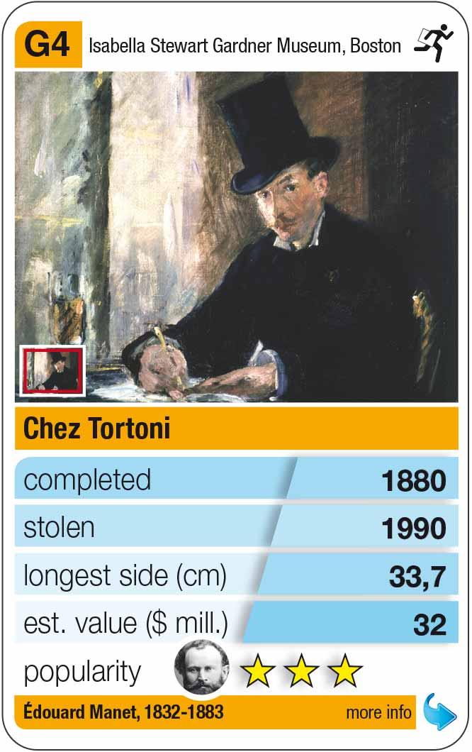 playing card G4: Èdouard Manet: Chez Tortoni (1880)