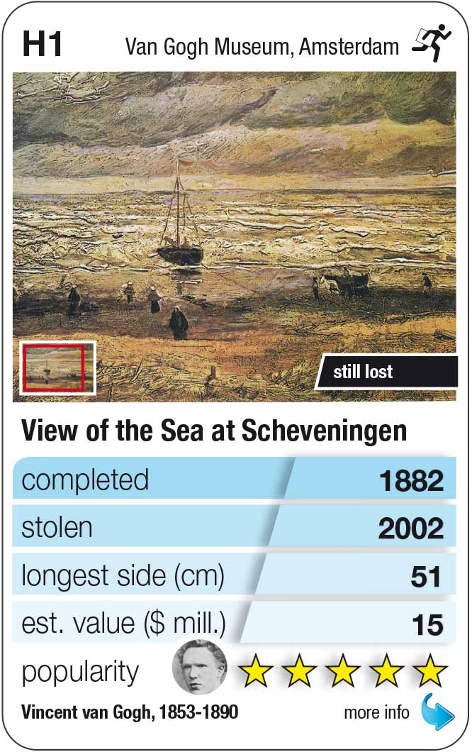 Spielkarte H1: Van Gogh: Strand von Scheveningen (1882)