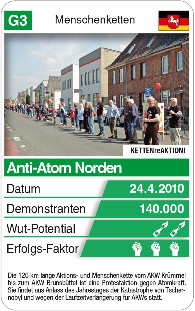 Spielkarte G3: Menschenkette Anti-Atom Norden