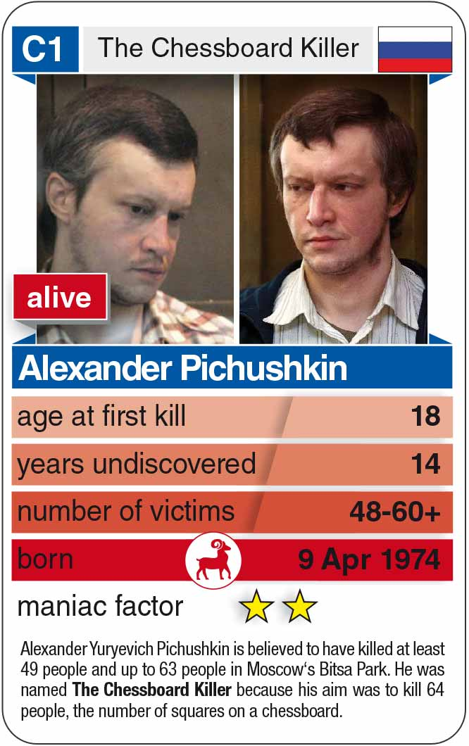 playing card C1:   Alexander Pichushkin (* 1974 – today)