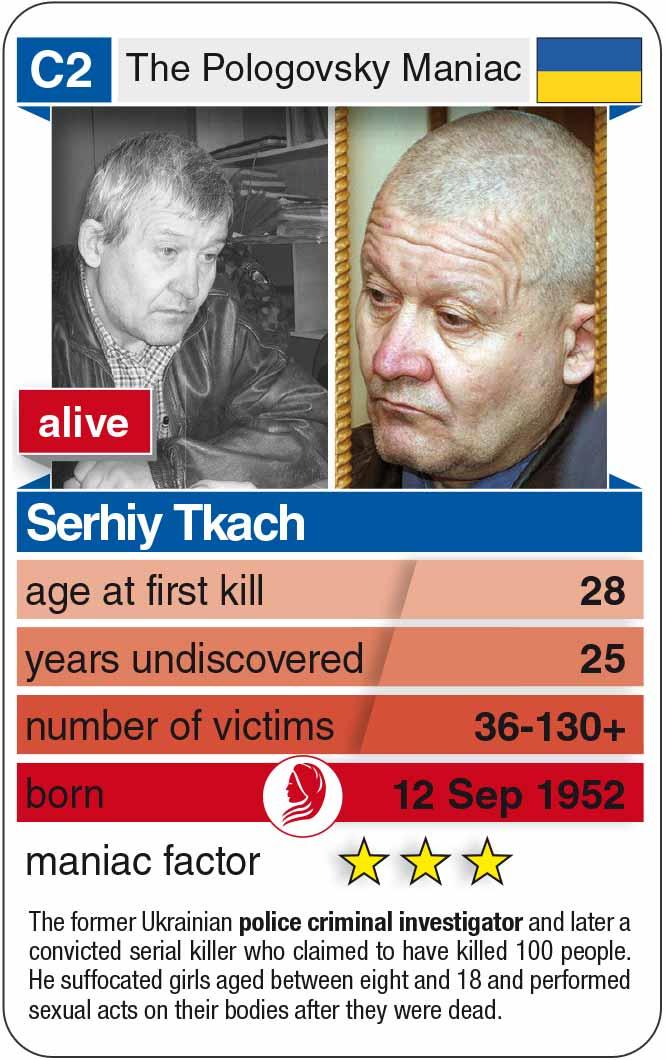 Spielkarte C2: Serhiy Tkach (* 1952 – † 2018)