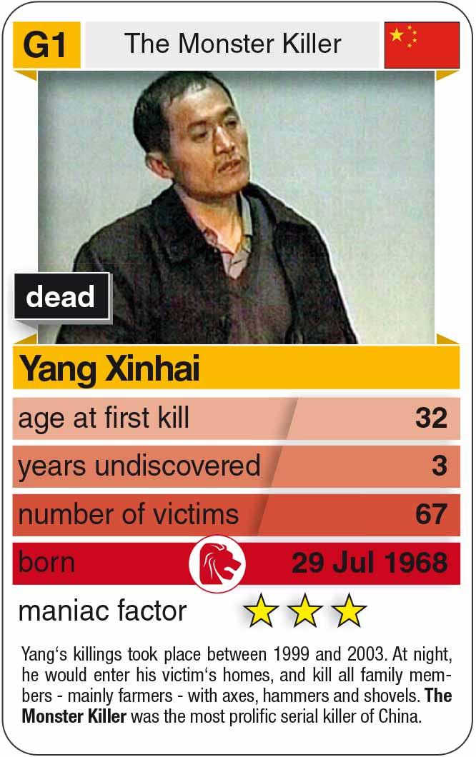 playing card G1: Yang Xinhai (* 1968 – † 2004)